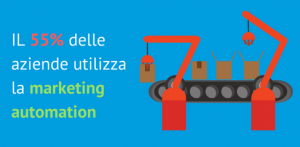 le aziende che usano la marketing automation